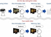 VR可能会抑制视觉记忆的有效形成 –《Frontiers in Psychology》杂志