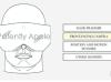 USPTO公布苹果注视点渲染新专利,可用于VR头显的透视模式