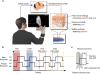 KAIST研发无线一体式VR体感手套,0.5秒内可模拟10℃温差