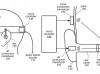苹果新专利:一款可用于AR/VR头显的骨传导音频系统