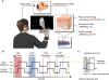 KAIST实时热传感VR手套,可承受超过5000次弯曲
