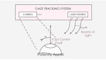 苹果一天获得42项专利!增强现实头显或应用凝视预测技术