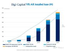 选择VR全景进行创业好不好做呢?