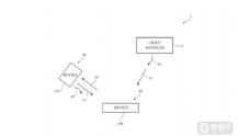 苹果AR专利:通过视觉标记实现AR头显与手机等外设互动