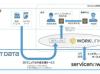 NTT DATA推出AR工作支持服务 包含内容3D化与远程支持