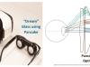 厚16毫米、重15g,Kopin发布纯塑料制Pancake光学透镜