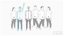 苹果AR专利:基于AI系统,提供拟真的虚拟化身
